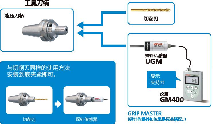GM_lp01_cn.png